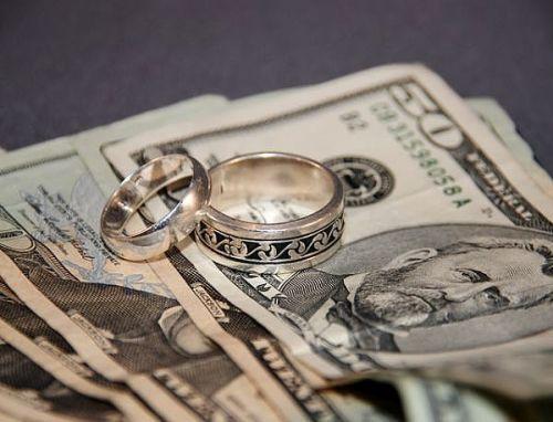Anggaran Pernikahan